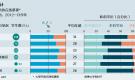 【协作】大学的未来:数字学位 | 经济学人